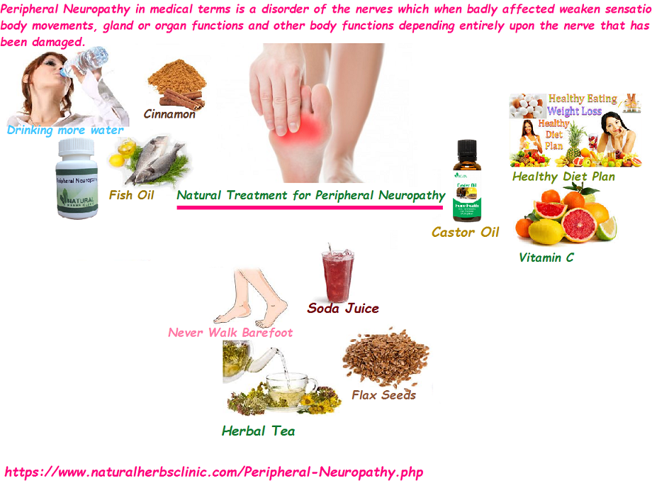 Natural Treatment for Peripheral Neuropathy