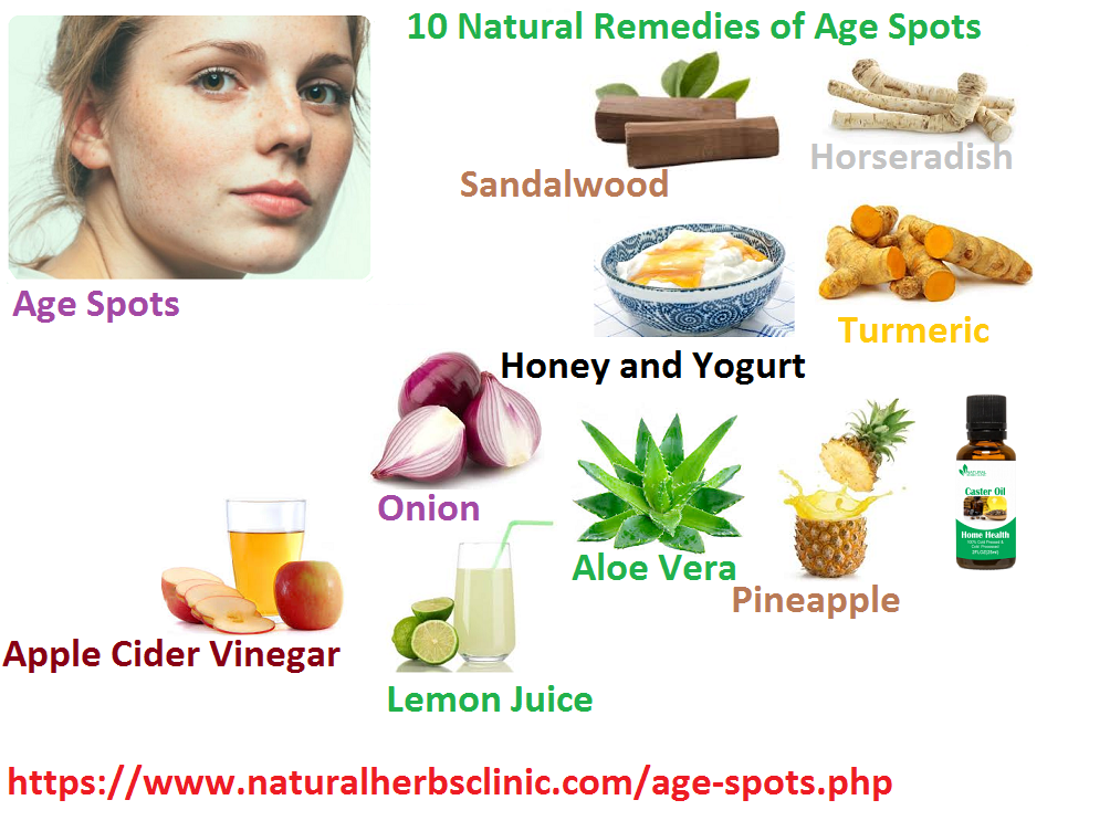 Natural Remedies of Age Spots